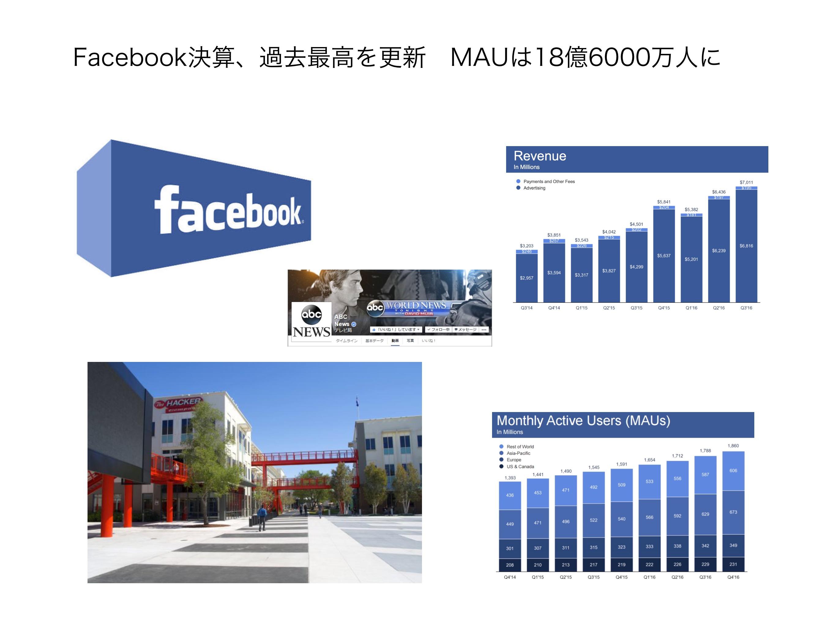 facebook Q4