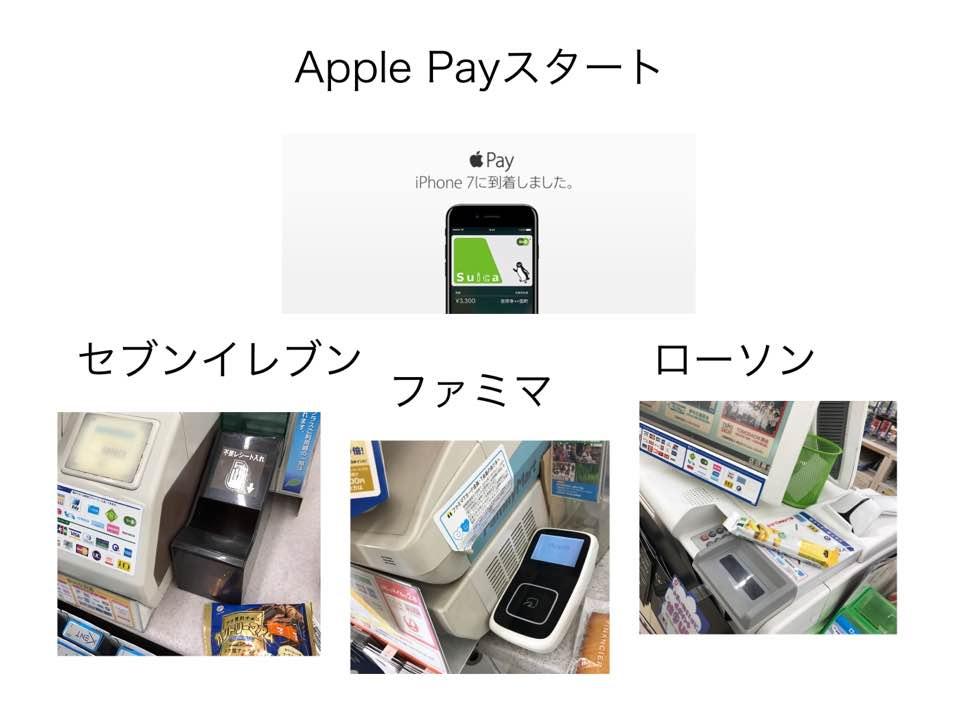 apple pay start