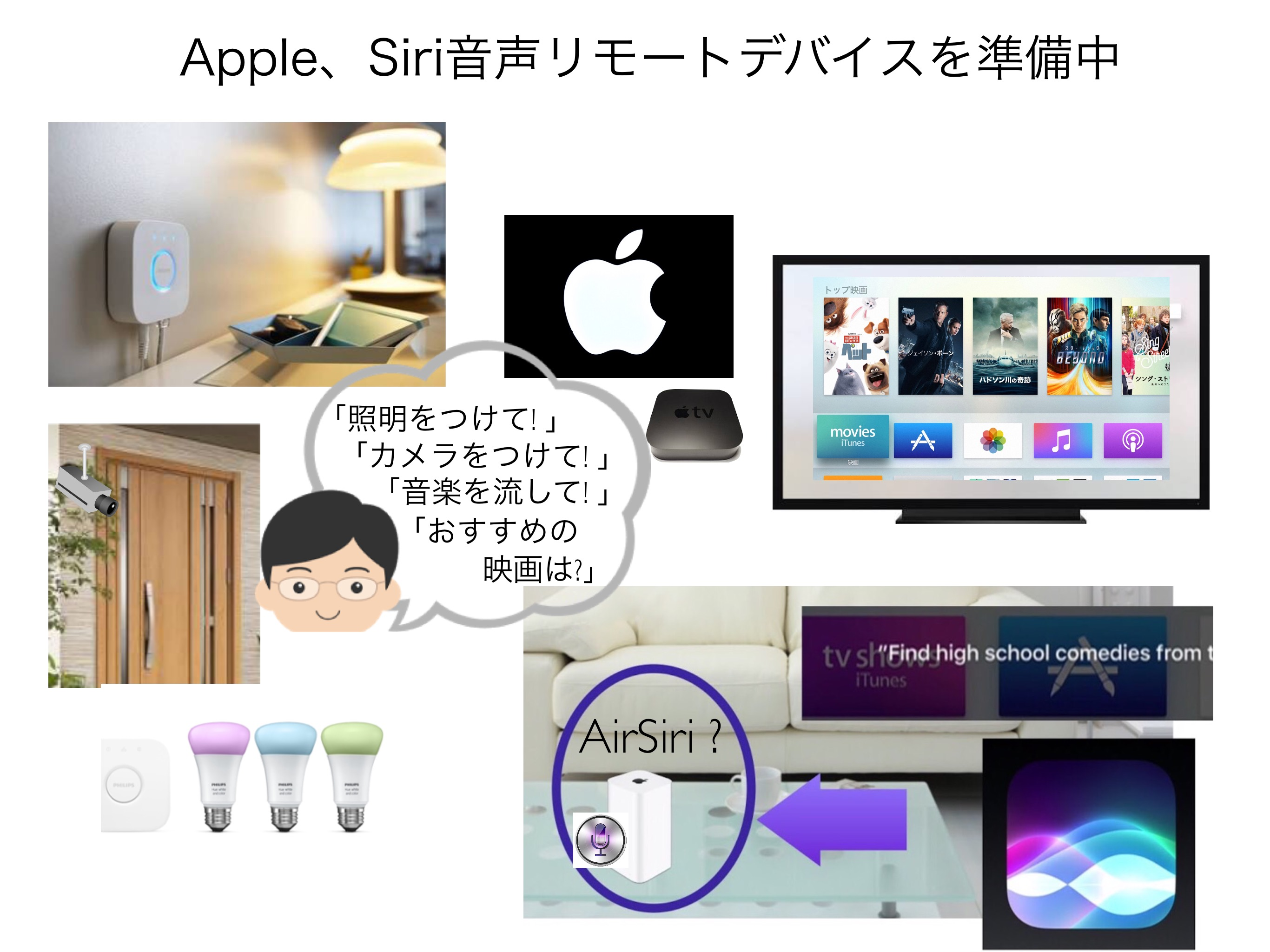 アップルSiriリモートデバイス