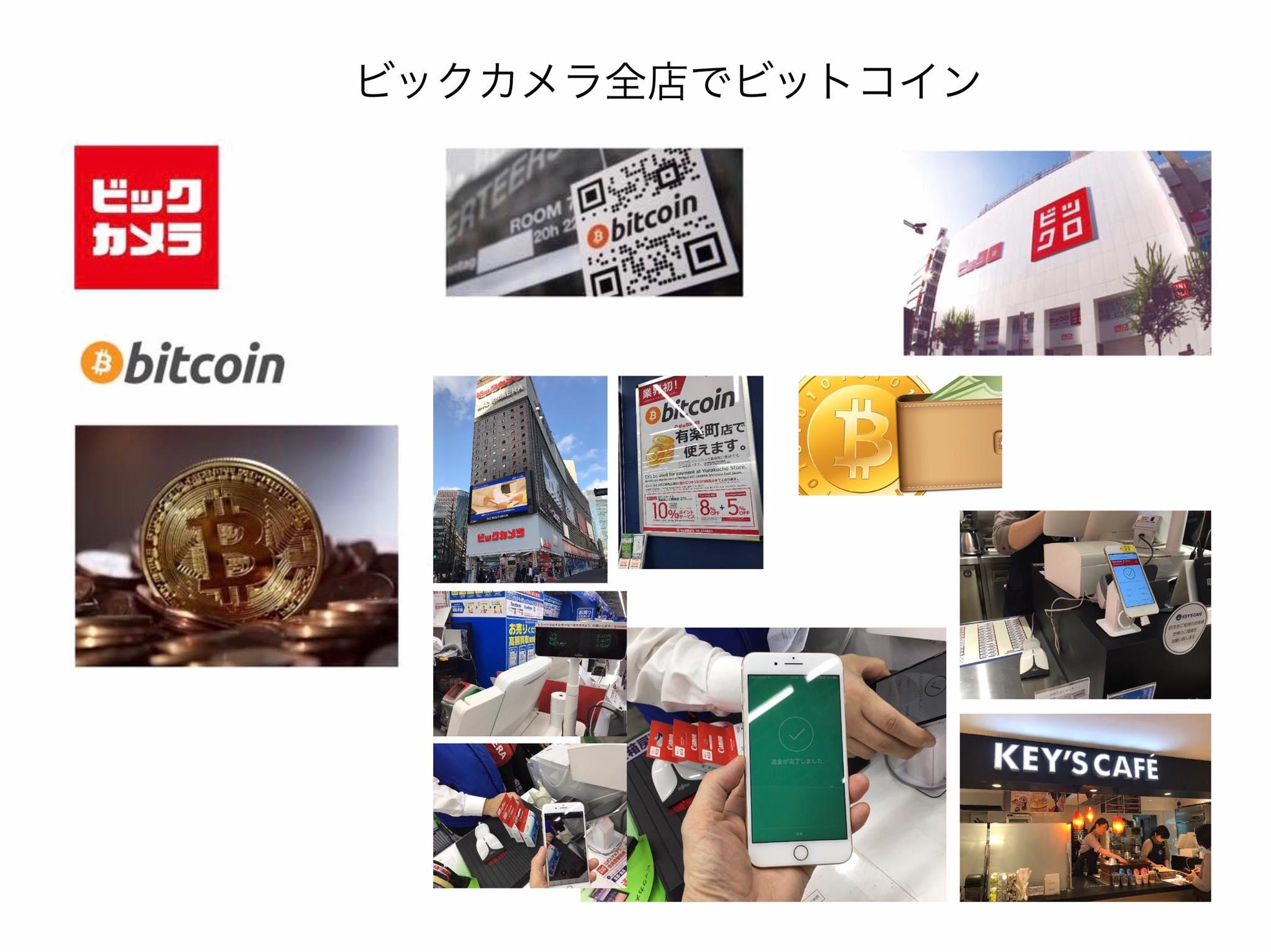 bic bitcoin