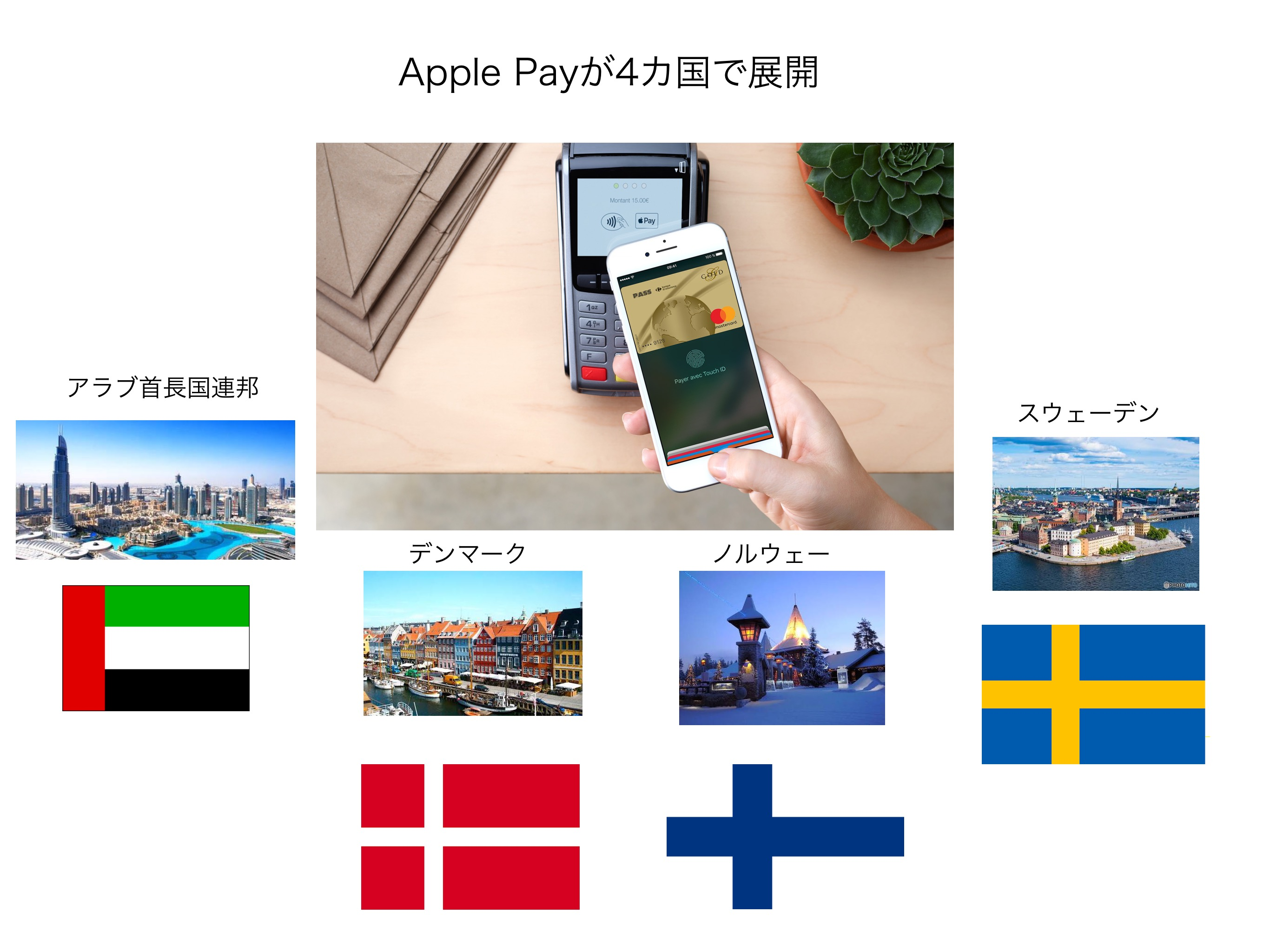 Apple Pay4ヶ国