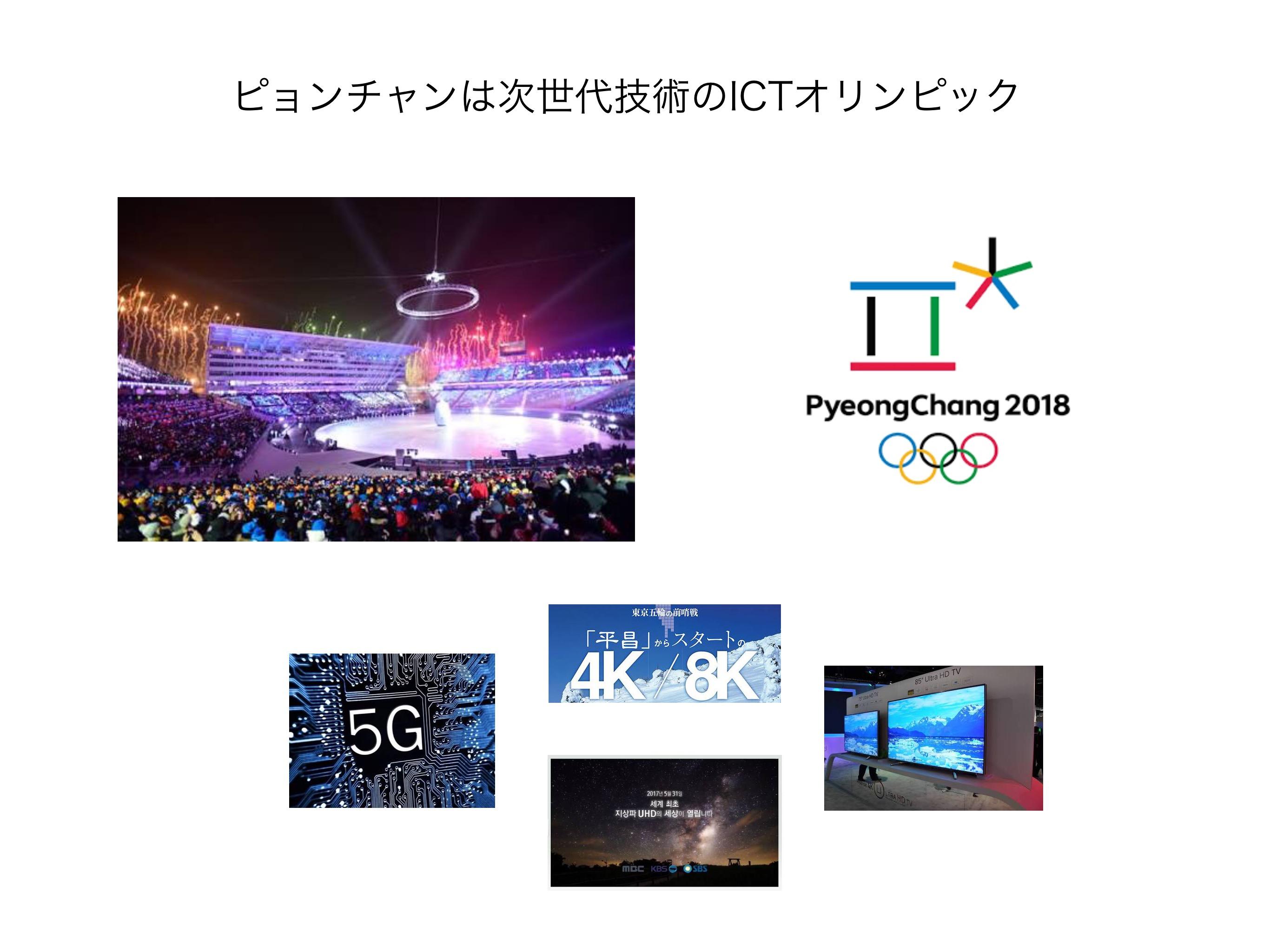 PyeongChang