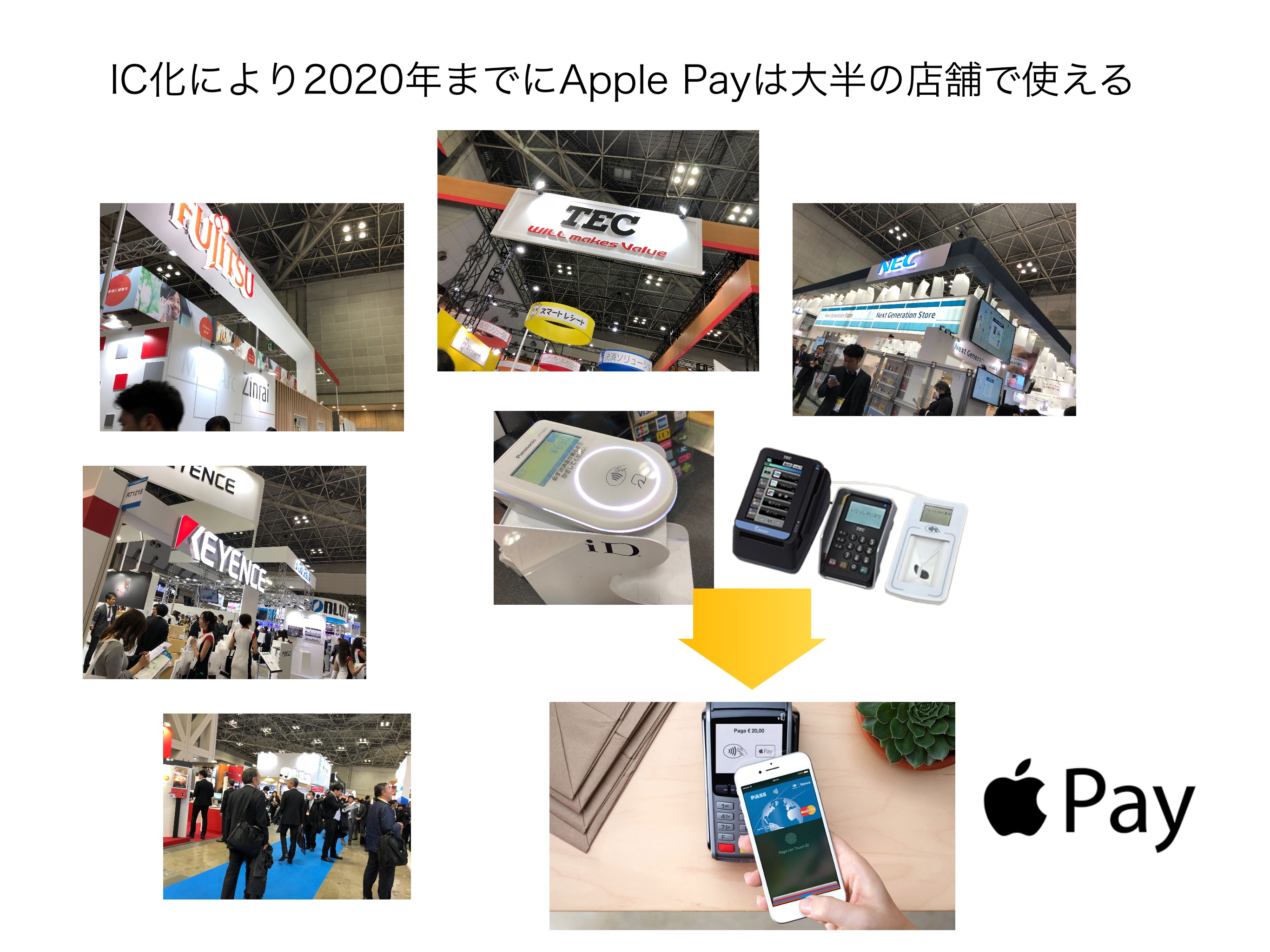 2020Apple Pay