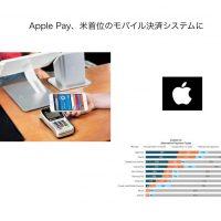 Apple Pay首位へ