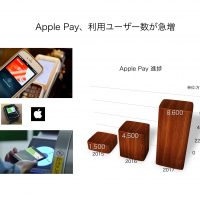 Apple Pay 急進
