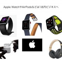 Apple Watch others