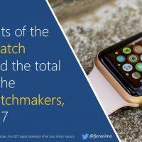 Apple Watch Swiss